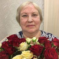 Надежда Мытаренко | блог на site.ua