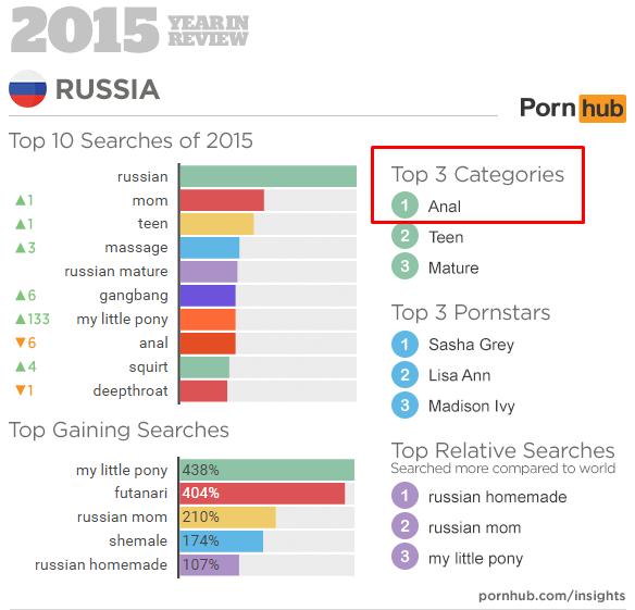 Сайты с домашней мастурбацией, старые немки видео