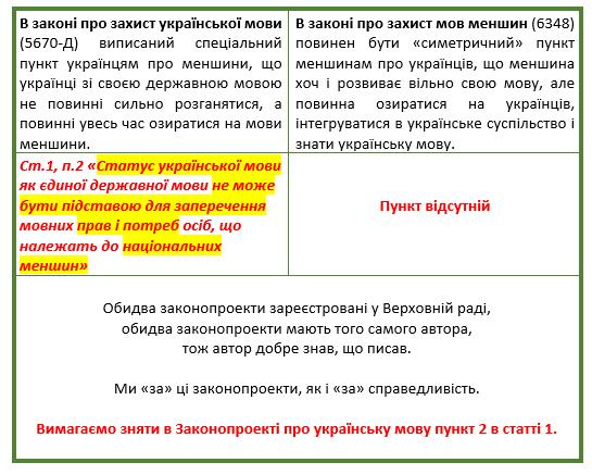 Очень важно, чтобы мы запустили 1 класс новой украинской школы уже в сентябре 2018 года, - Гриневич - Цензор.НЕТ 6443
