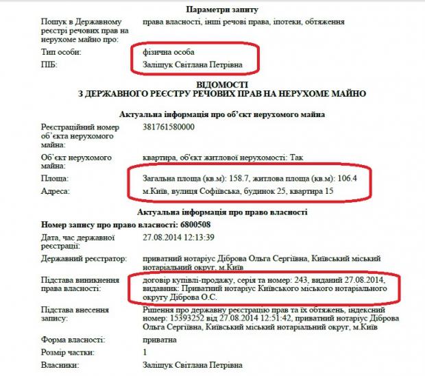 ЕС с 2017 года запустит программу для борьбы с коррупцией в Украине, - EUObserver - Цензор.НЕТ 7314
